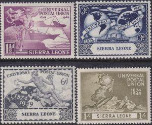 Sierra Leone 75th Anniversary of U.P.U.