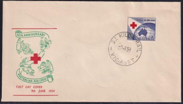 40th Anniversary of Australian Red Cross Society
